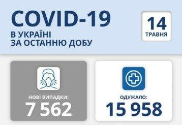 Статистика по коронавирусу на 14 мая