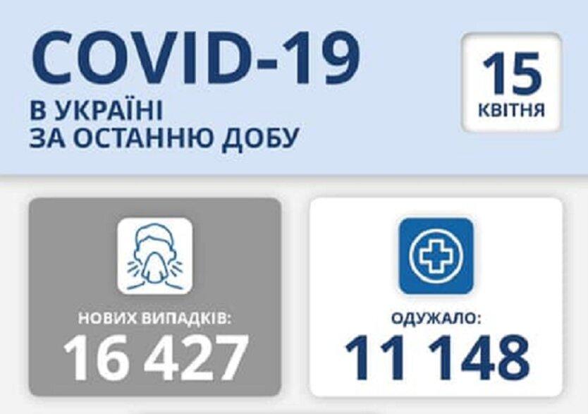 Статистика по коронавирусу на 15 апреля
