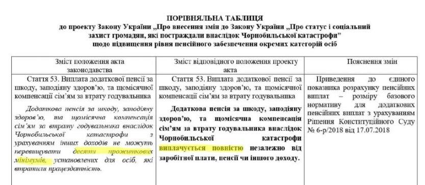 Некоторым пенсионерам повысят выплаты до 30 тысяч гривен