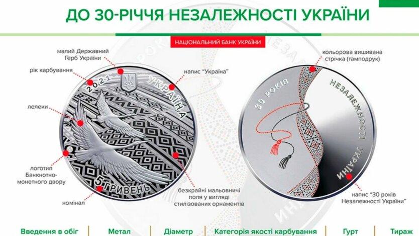 НБУ вводит новую монету к 30-летию независимости Украины