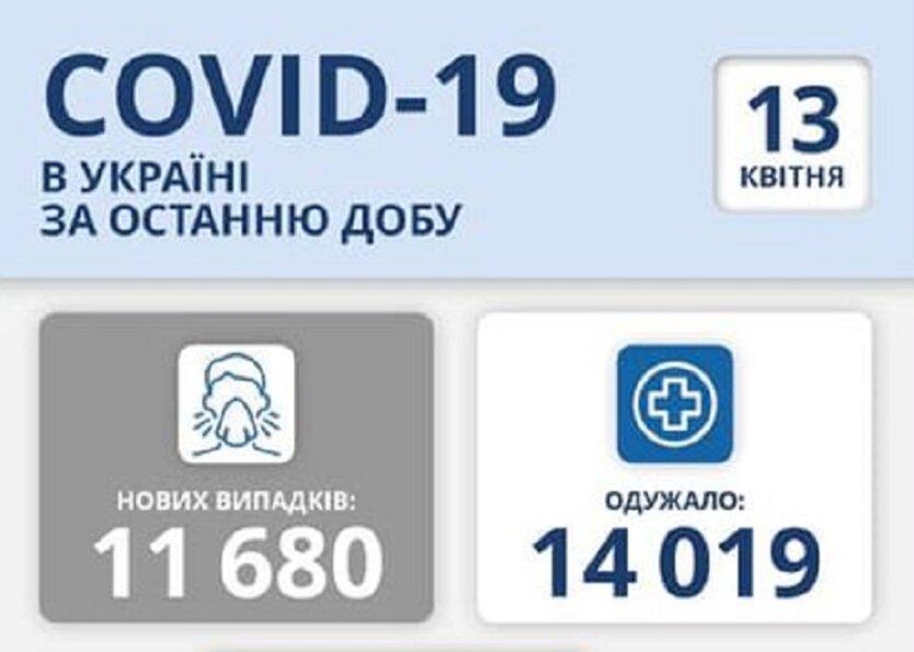Статистика по коронавирусу на 13 апреля