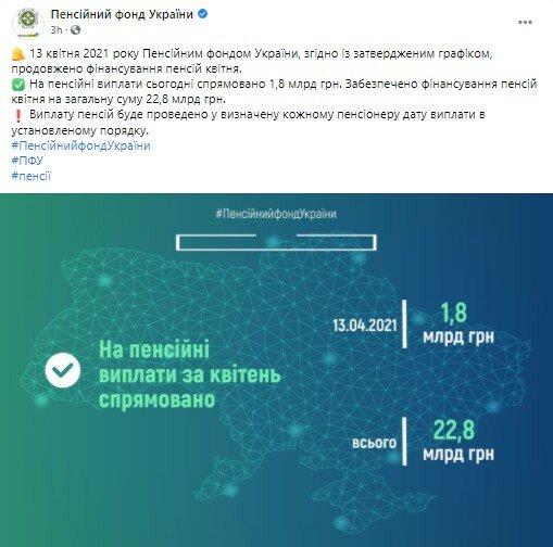 Выплата пенсий в Украине, Пенсионный фонд Украины, Пенсии за апрель в Украине