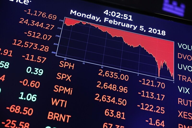 Dow Continues Decline, With Steep Of Over 100 Points