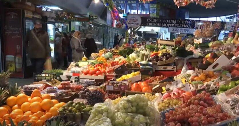 Цены, продукты, инфляция