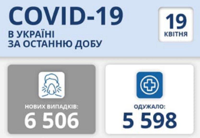 Статистика по коронавирусу на 19 апреля