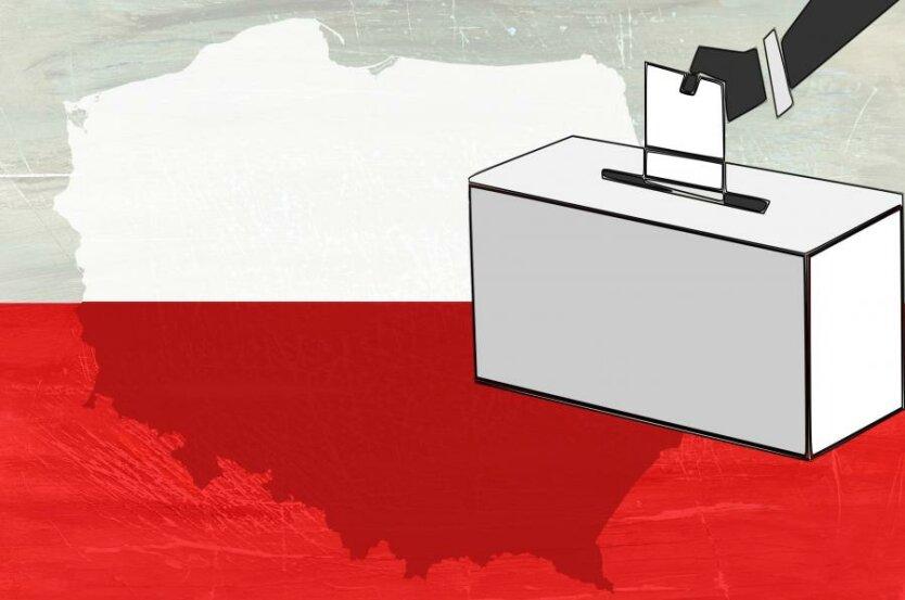 парламентские выборы в Польше 2019