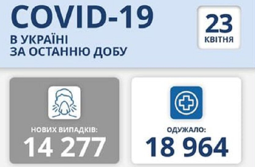 Статистика по коронавирусу на 23 апреля
