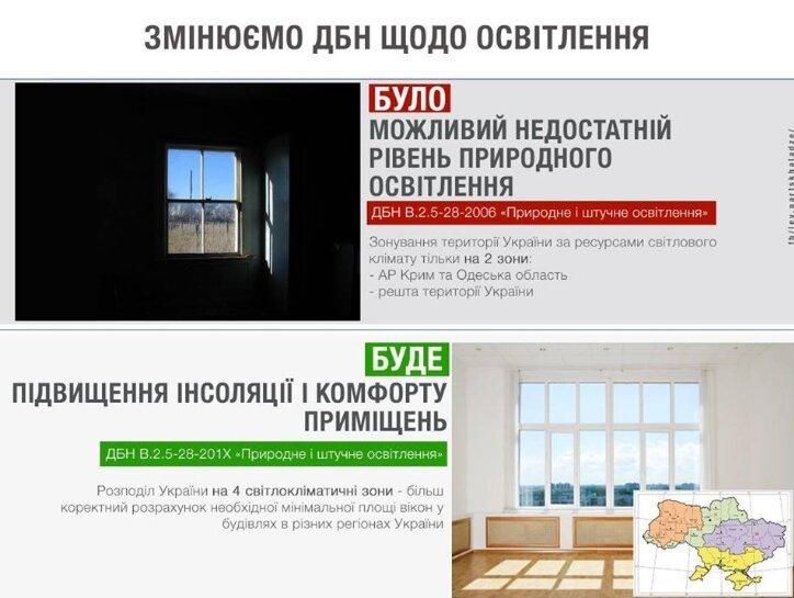окна освещения