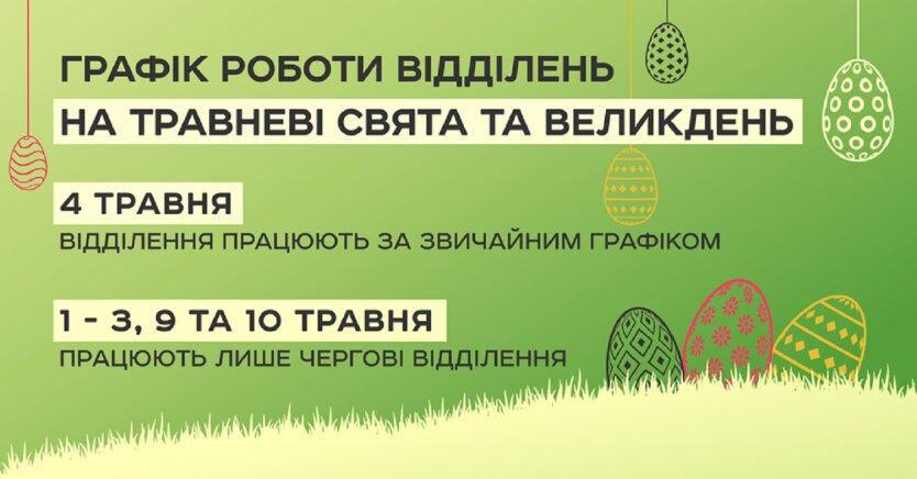 График работы Укрпочты на майские праздники
