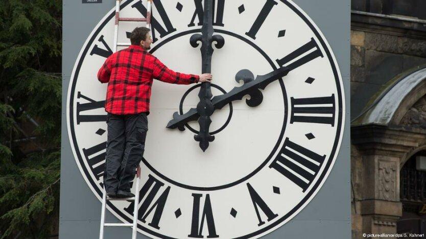 время_перевод часов