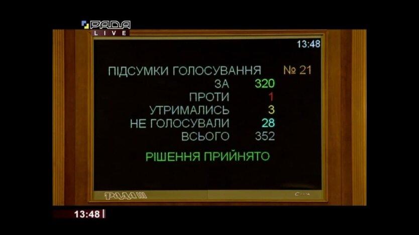 Рада приняла законопроект о фискализации: кассовые аппараты отложили