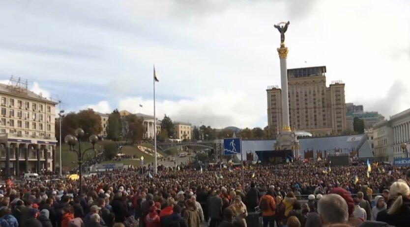Киев, рейтинг городов