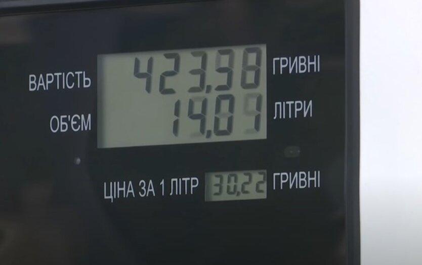 Рост цен на бензин и ДТ