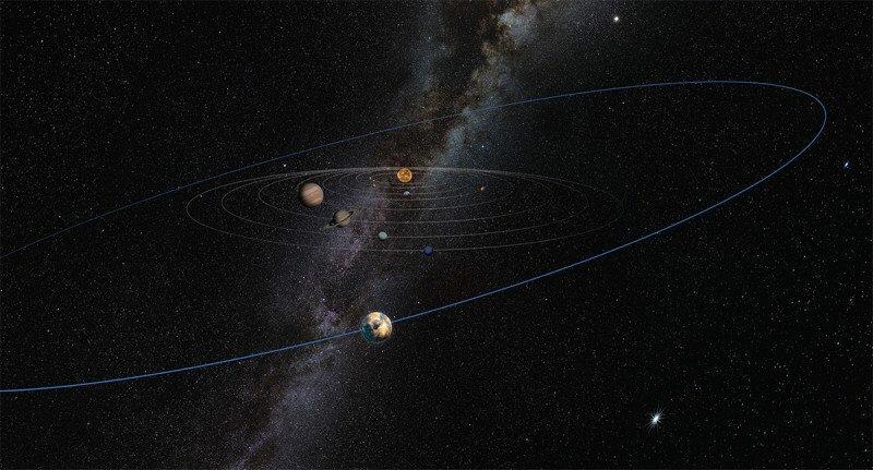 orbita-10-planetyi
