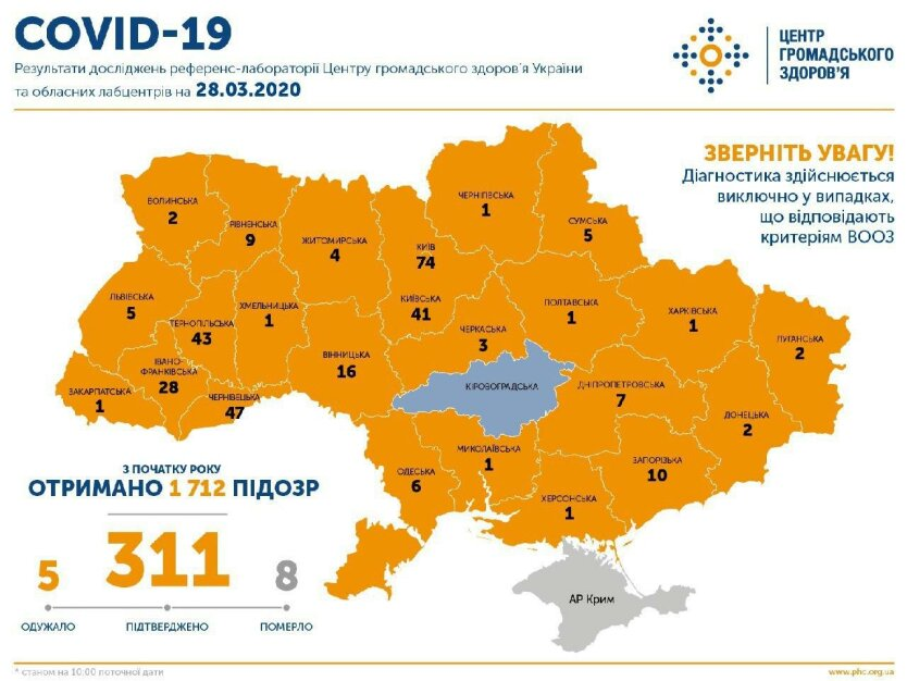 Коронавирус усилил атаку на Украину: статистика по областям