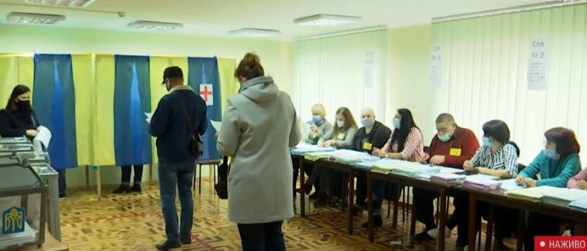 Местные выборы, Украина