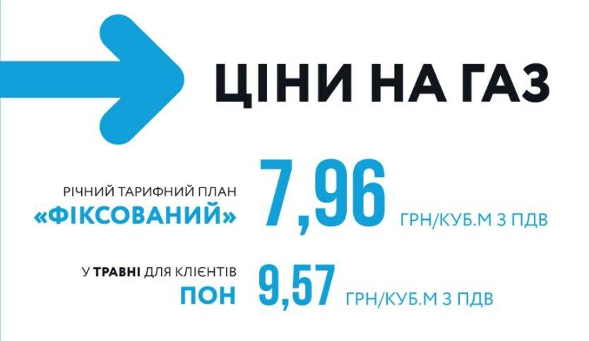 Тариф на газ на май от Нафтогаза