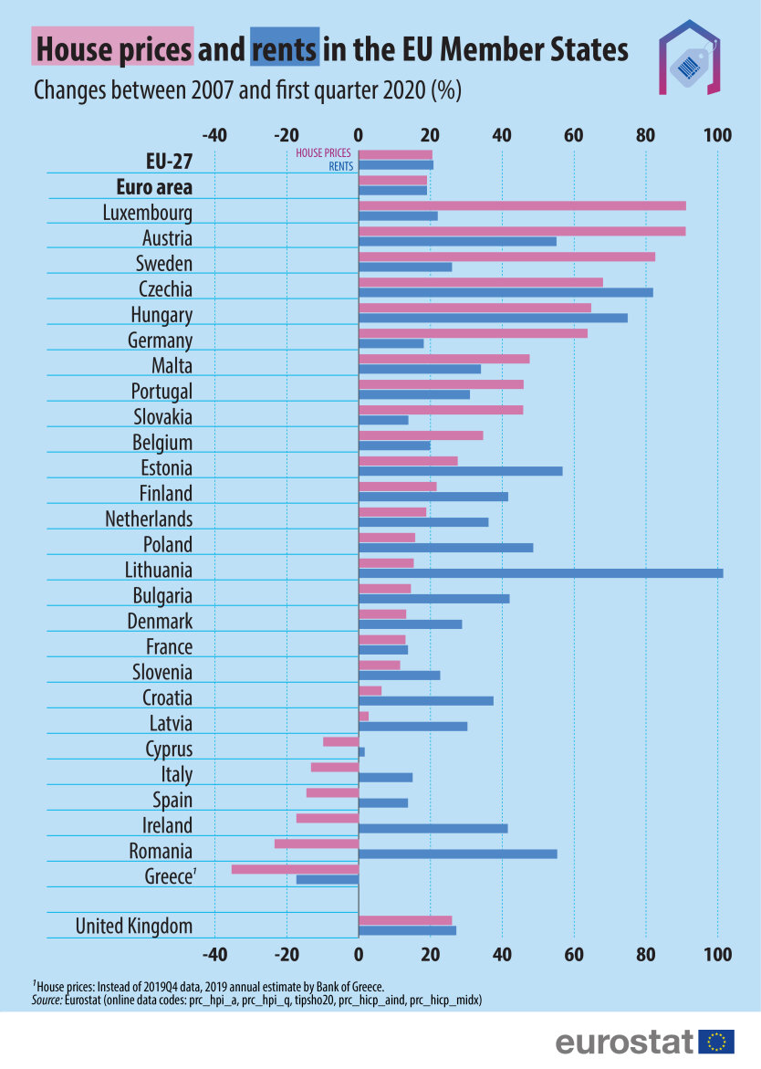 Аренда квартир в европе цены квартиры в дубае выше облаков