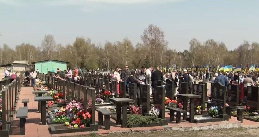Поминальные дни, Киев, карантин