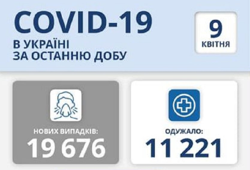 Статистика по коронавирусу на 9 апреля