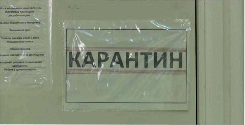 Карантин в Украине, Штрафы за нарушение карантина, Коронавирус в Украине
