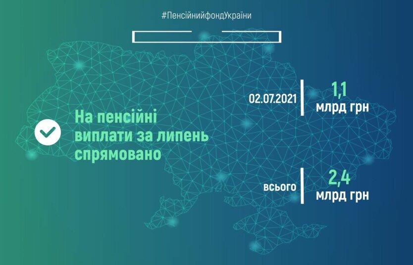 Стало известно о начислении пенсий украинцам в июле