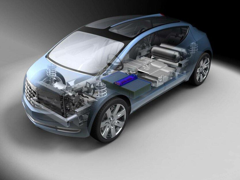 Третья промышленная революция – солнце с ветром,   водород, 3D-принтеры