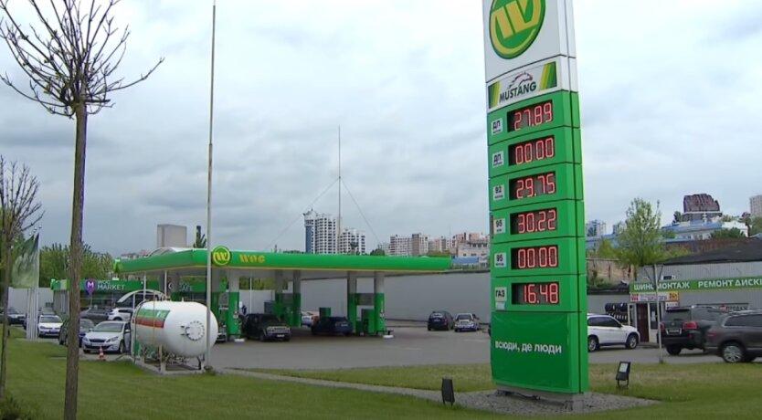 Цены на топливо, Украина, бензин, автогаз
