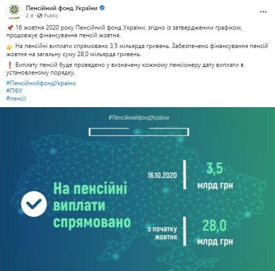 Выплата пенсий в Украине,Украинские пенсионеры,Пенсии за октябрь в Украине