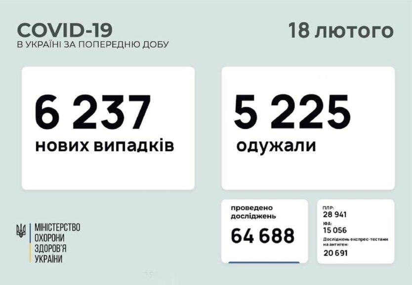 Статистика по коронавирусу на 18 февраля