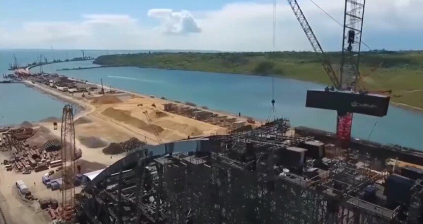 Крым, Россия, финансирование