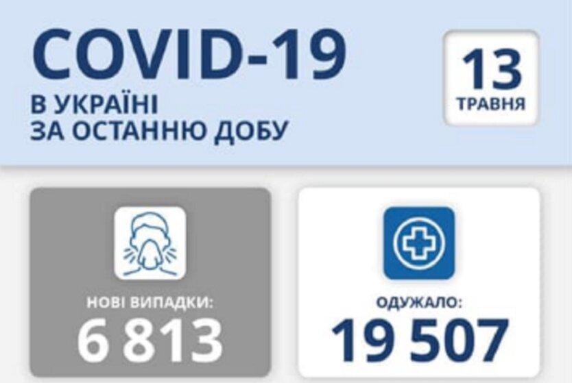 Статистика по коронавирусу на 13 мая