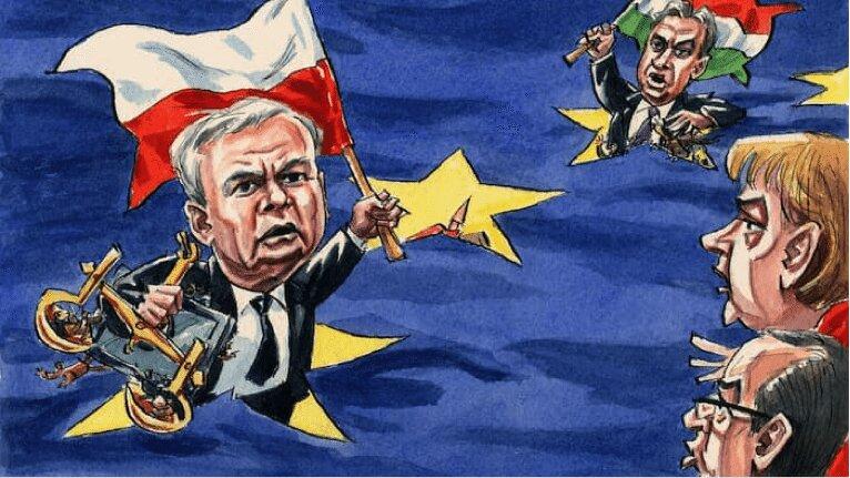 poland-EU conflict