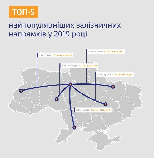 Поиск нового главы «Укрзализныци» обойдется в сотни тысяч