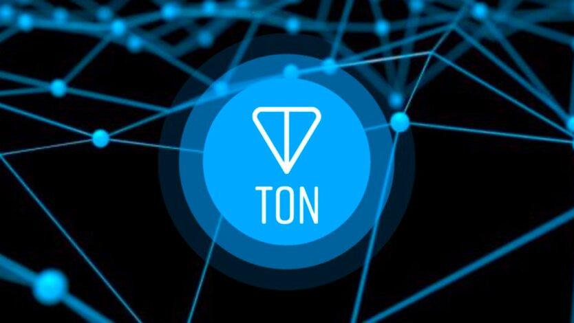 TON Sites