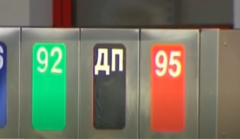 Цены на бензин и ДТ