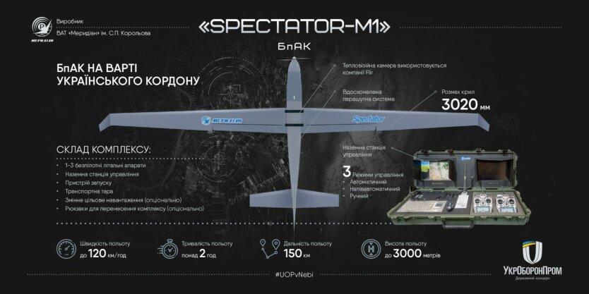 Беспилотник спектатор-М