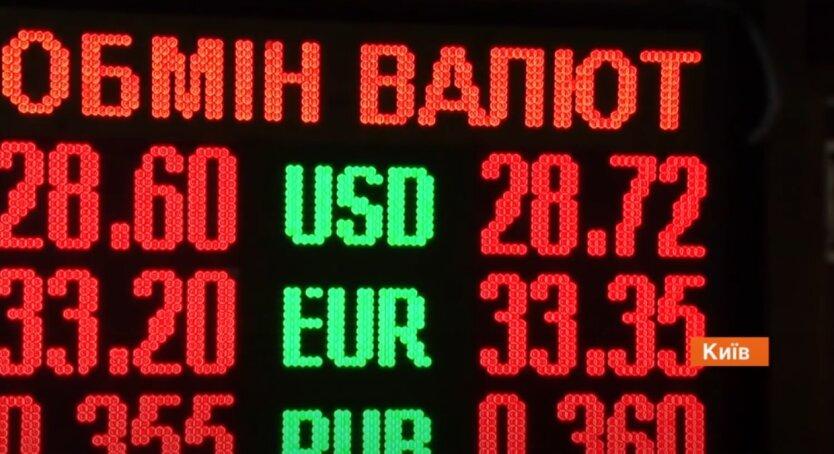 Курс доллара, гривна, Украина