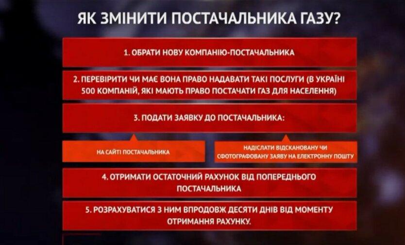 Украинцы могут выбрать поставщика газа: инструкция