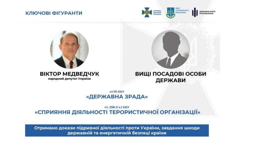 Подозрение Виктору Медведчуку